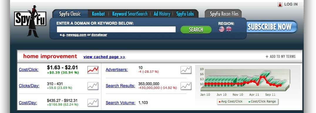 adsense revenue research screen