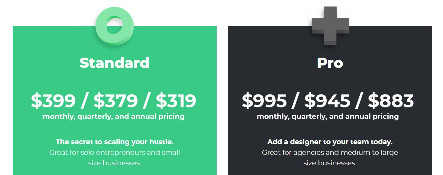 Design Pickle pricing - Standard and Pro plans