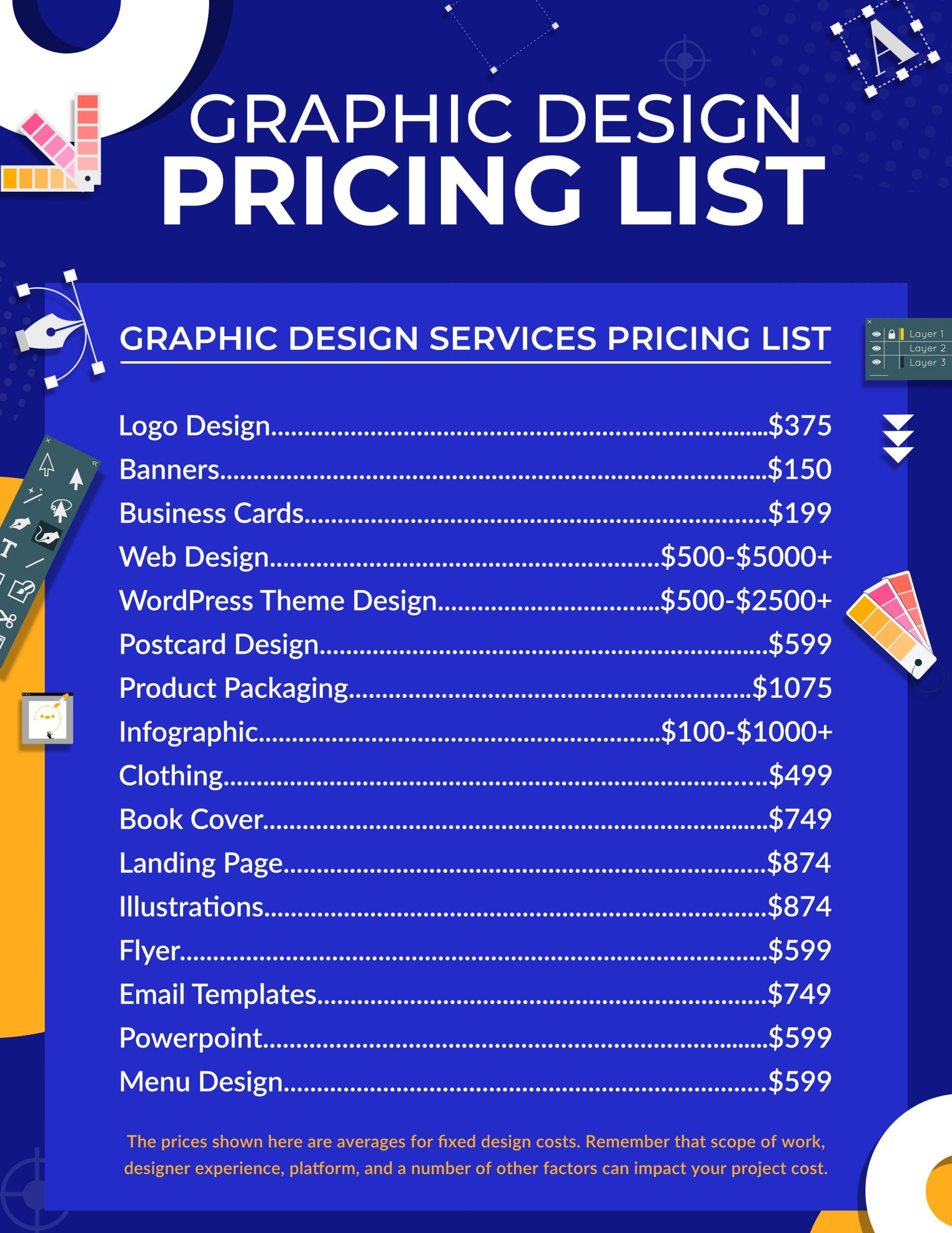 Graphic Design Fees and Pricing Menu