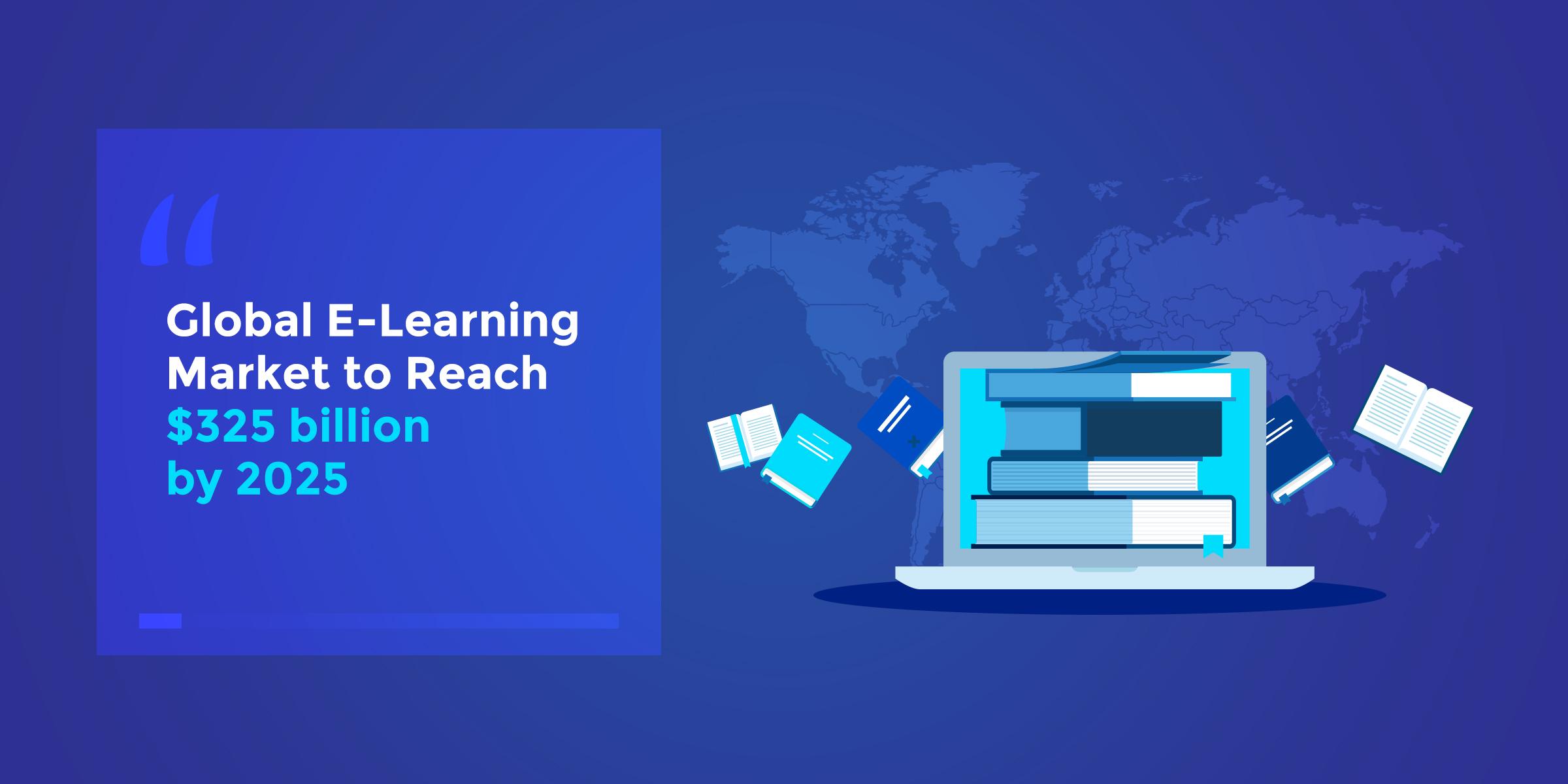 Online Learning Statistics - eLearning Market