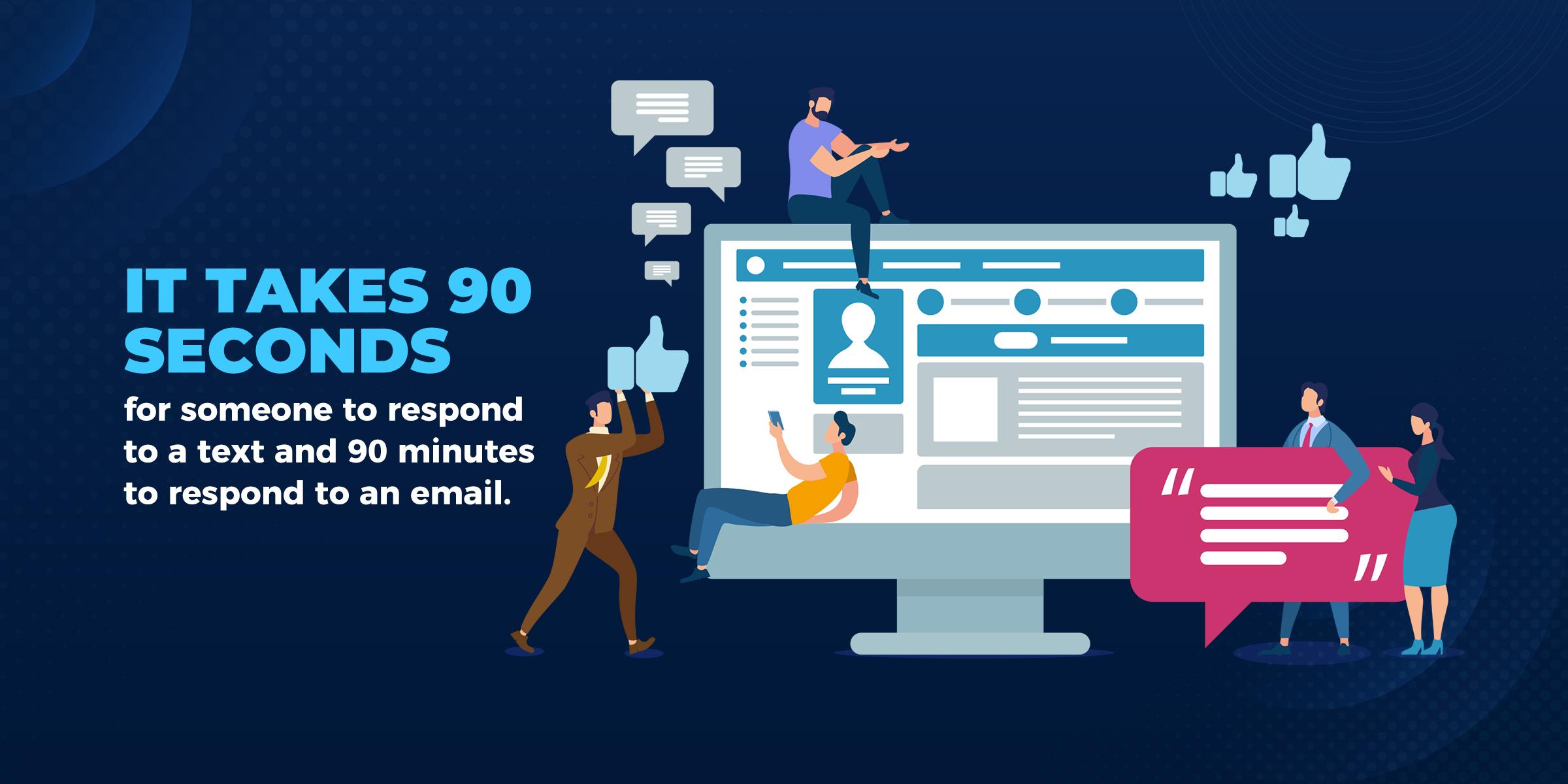 SMS Marketing Statistics - SMS vs Email