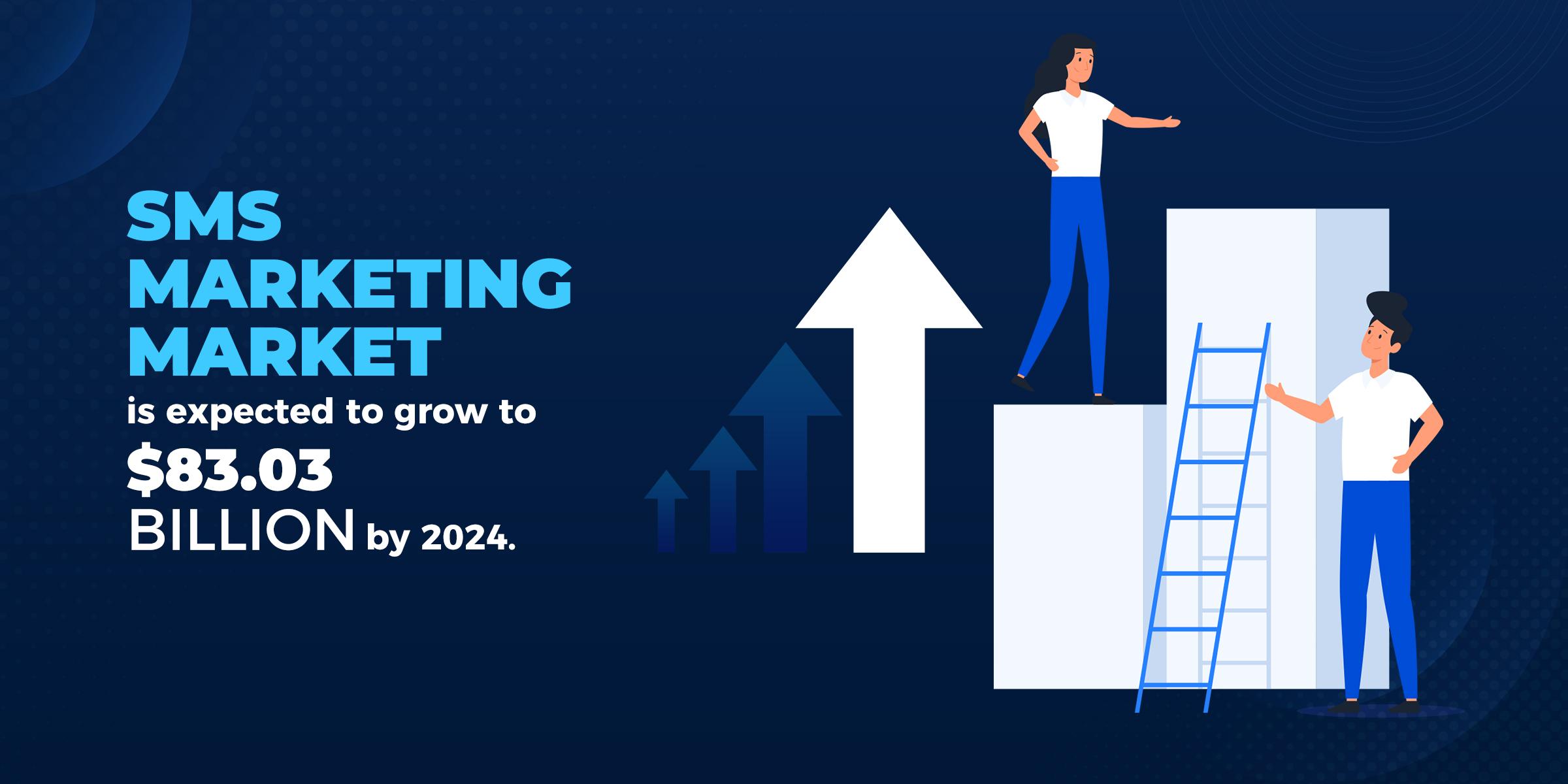 SMS Marketing Statistics - Industry Growth