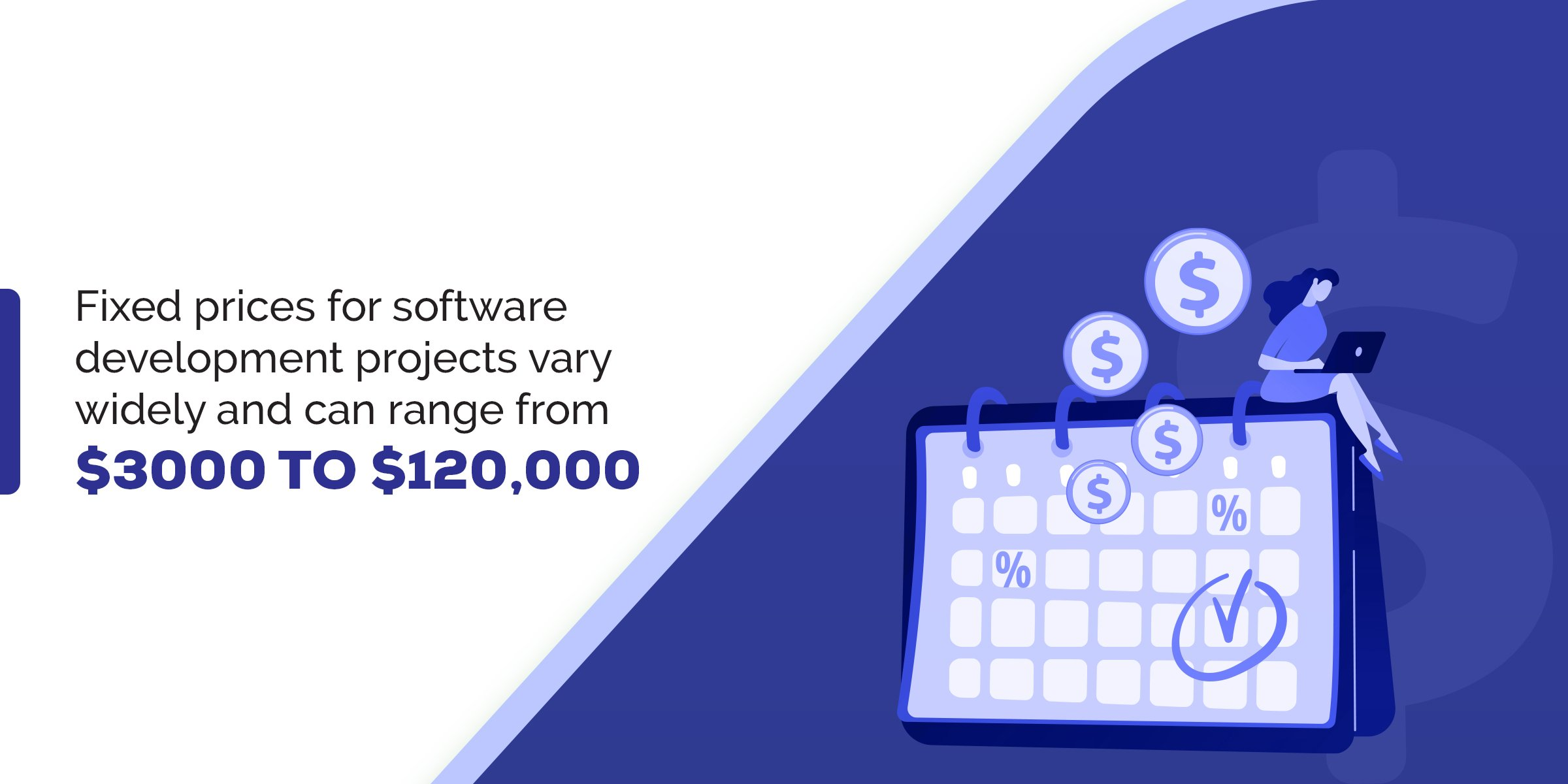 Fixed Price for Software Development Varies Greatly