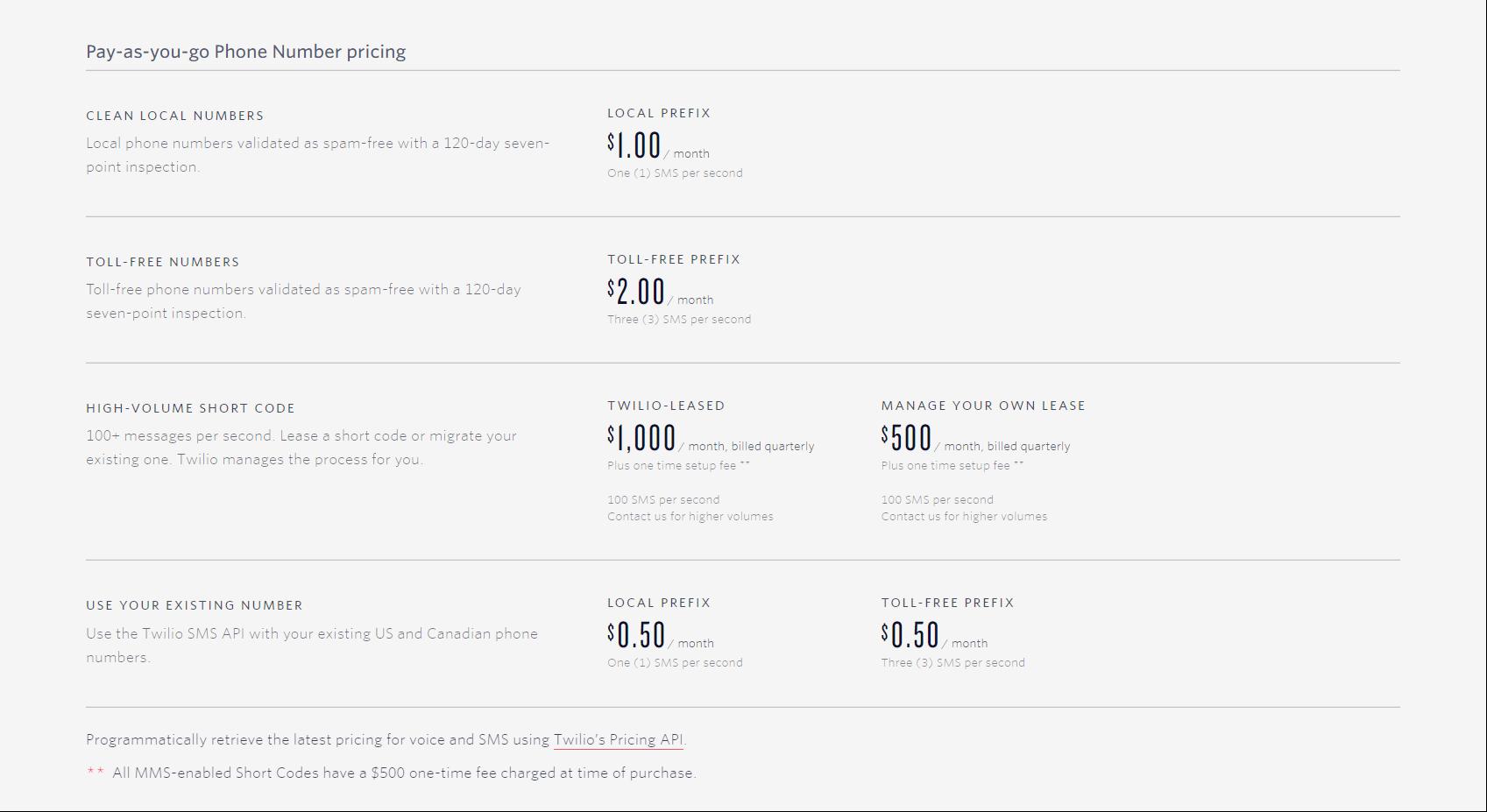 Twilio Pricing - SMS API
