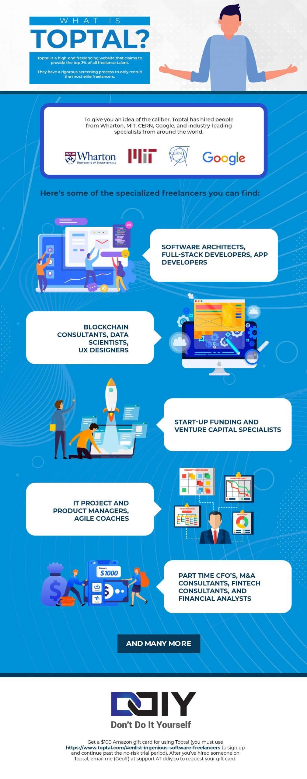 What is Toptal Infographic